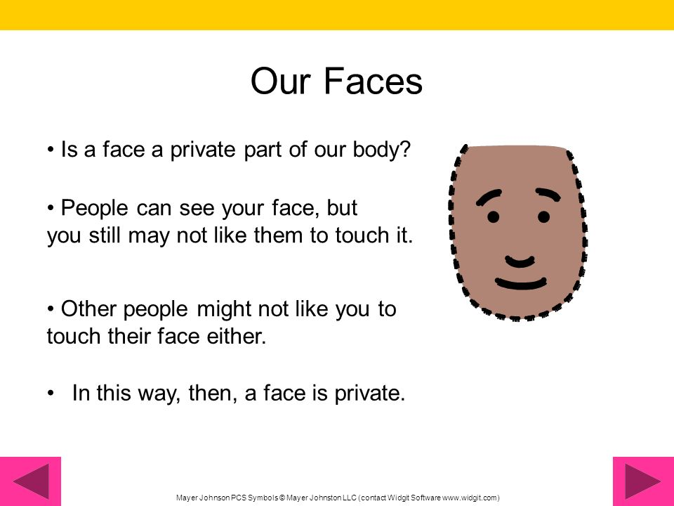 Our Faces Is a face a private part of our body