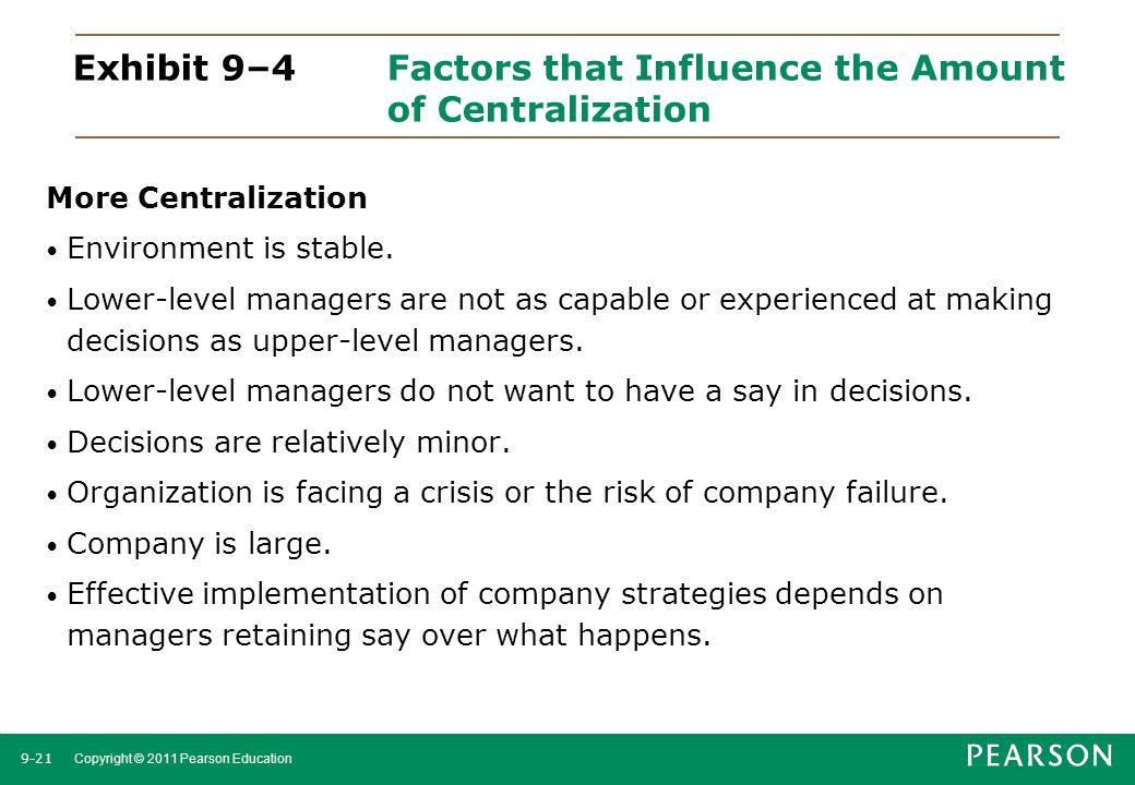 Exhibit 9–4 Factors that Influence the Amount of Centralization