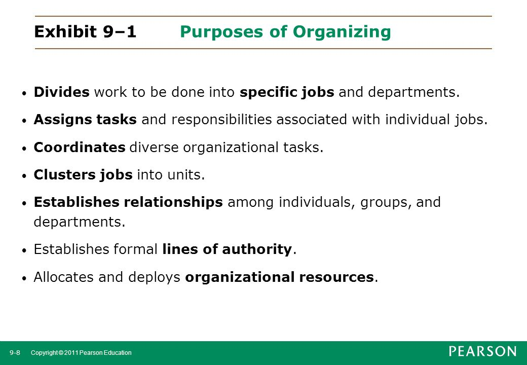 Exhibit 9–1 Purposes of Organizing