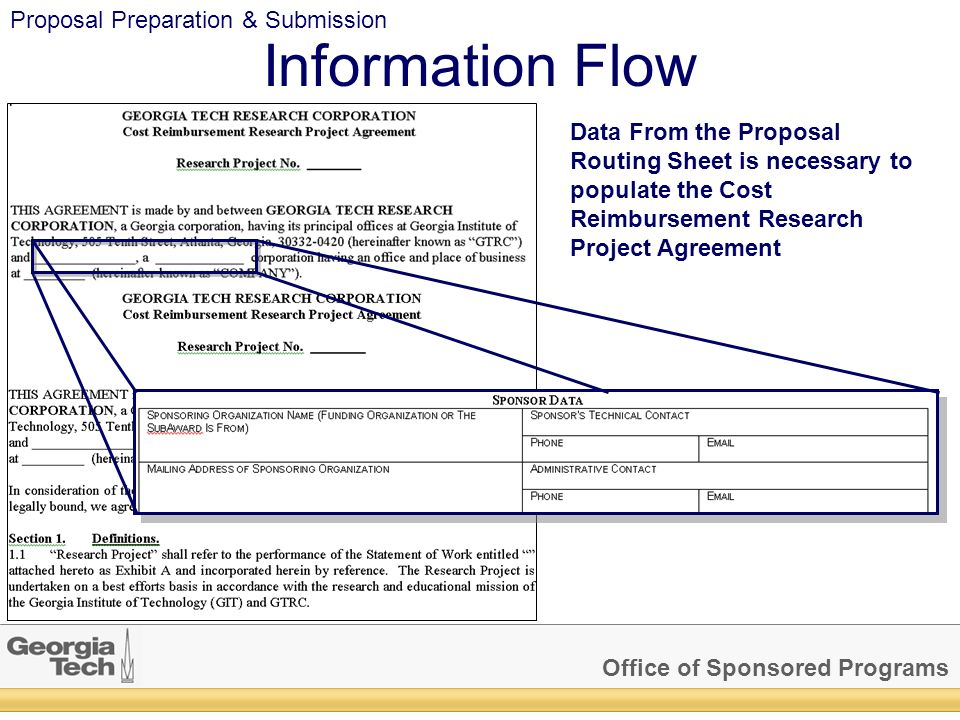 Proposal Preparation Submission Ppt Download