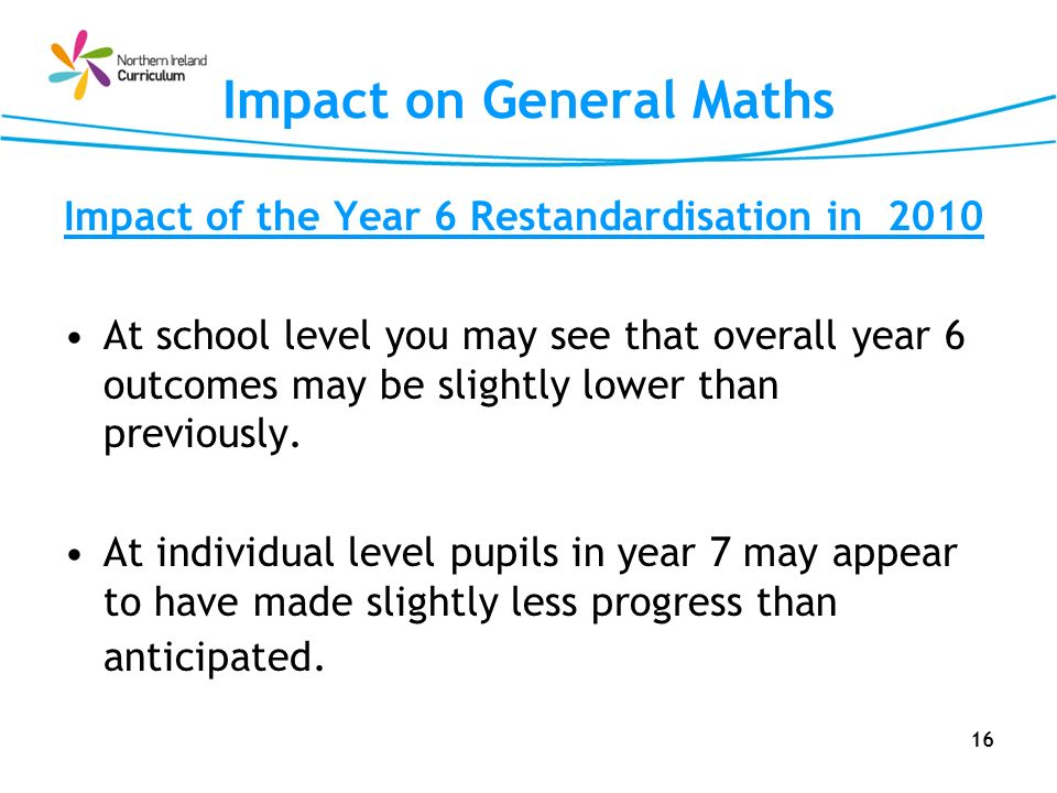 Impact on General Maths