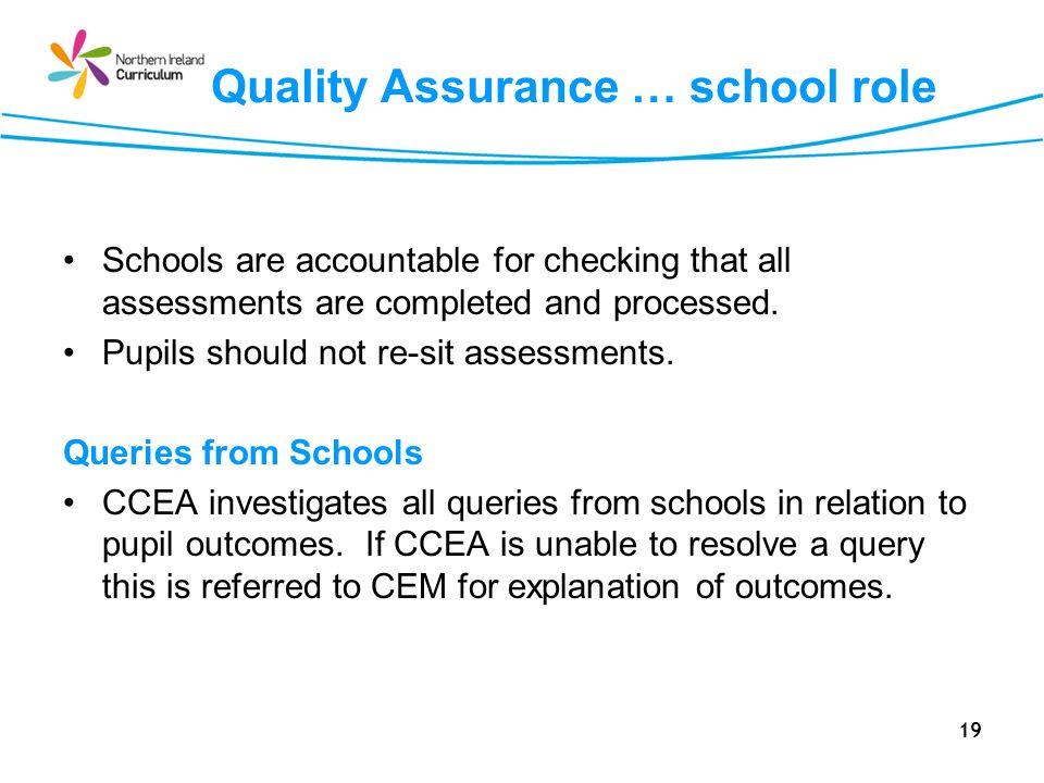 Quality Assurance … school role
