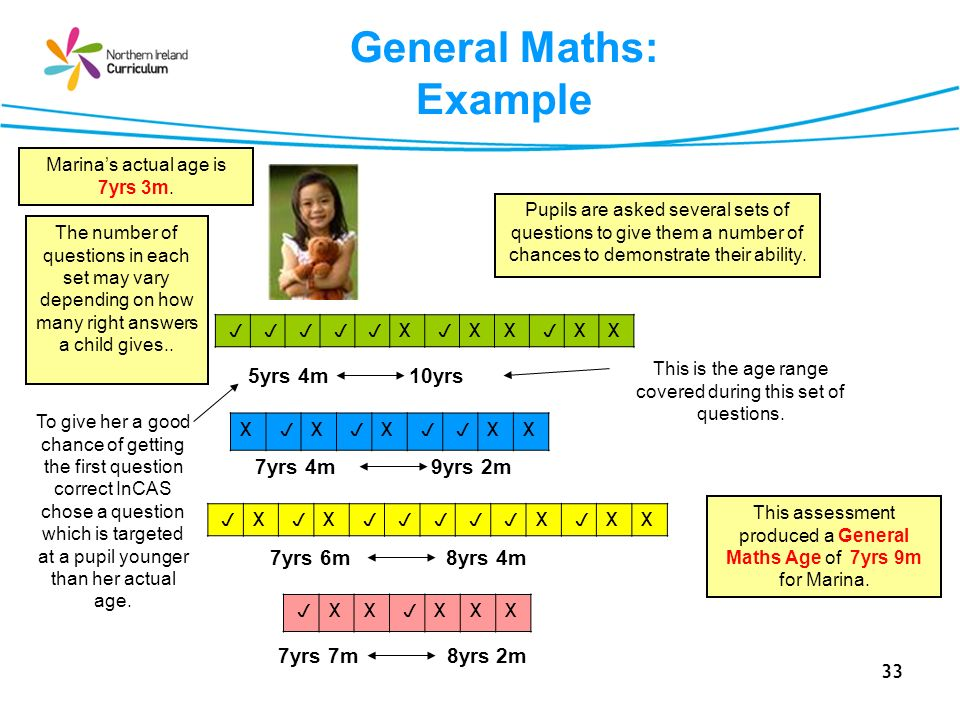 General Maths: Example