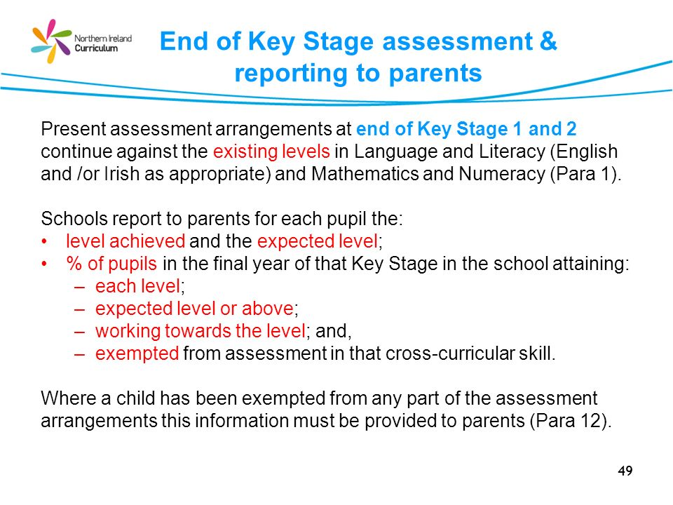 End of Key Stage assessment & reporting to parents