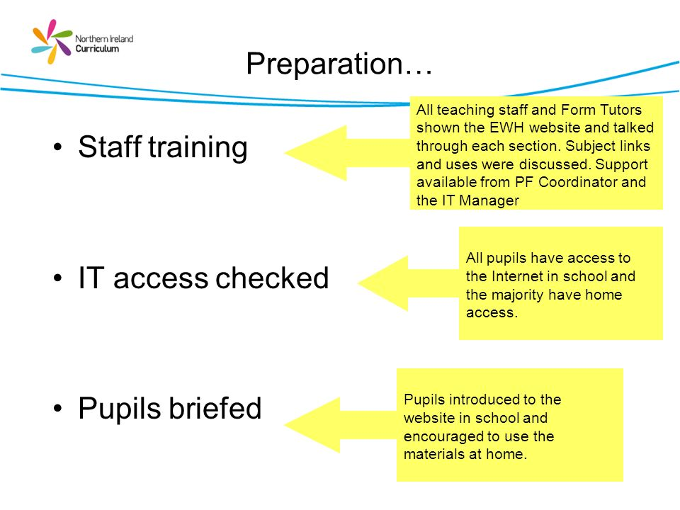 Preparation… Staff training IT access checked Pupils briefed