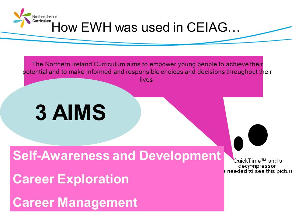 How EWH was used in CEIAG…