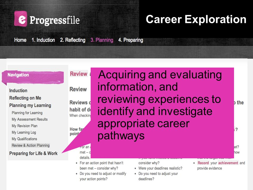 Career Exploration Acquiring and evaluating information, and reviewing experiences to identify and investigate appropriate career pathways.