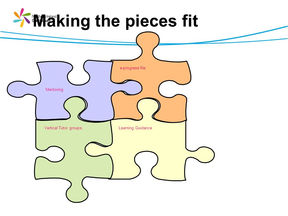 Making the pieces fit e-progress file Mentoring Vertical Tutor groups.