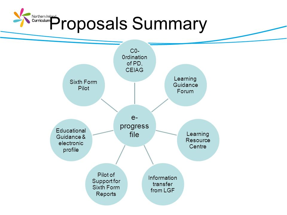 Proposals Summary e-progress file C0-0rdination of PD, CEIAG