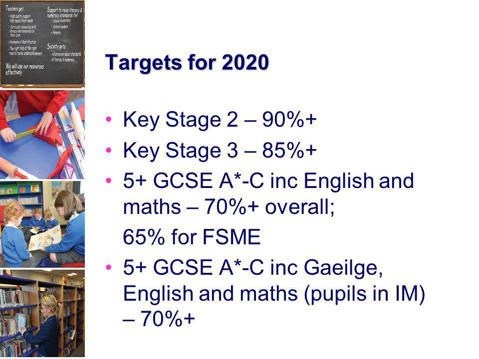 5+ GCSE A*-C inc English and maths – 70%+ overall; 65% for FSME