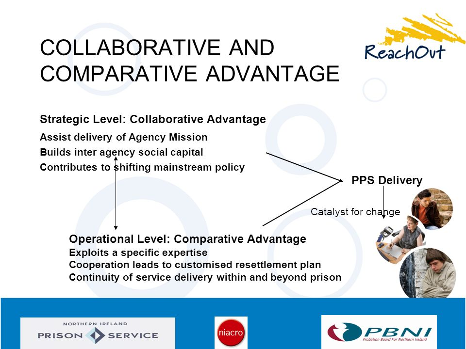 COLLABORATIVE AND COMPARATIVE ADVANTAGE