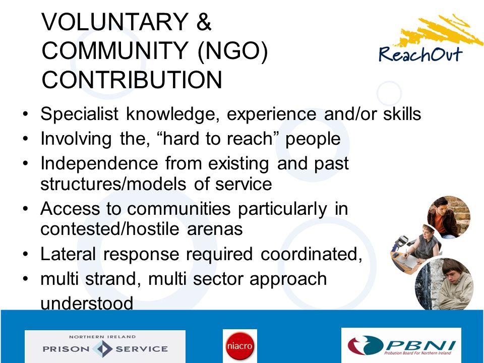 VOLUNTARY & COMMUNITY (NGO) CONTRIBUTION