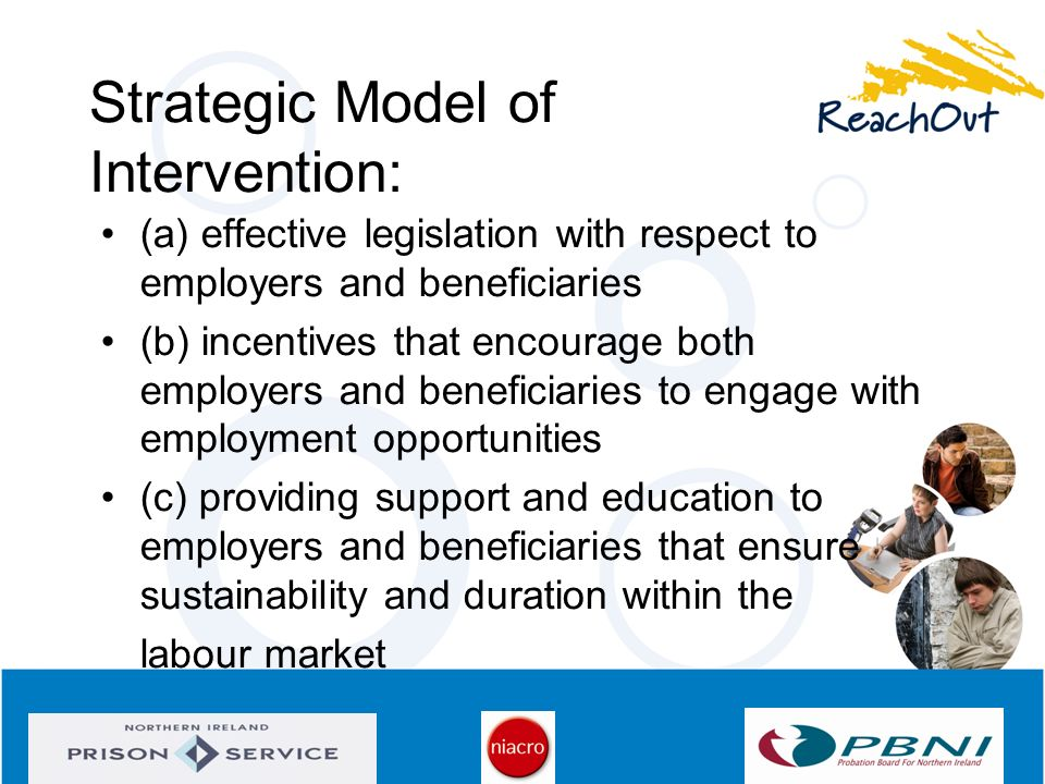 Strategic Model of Intervention: