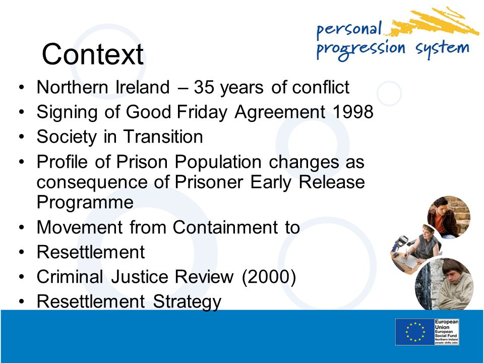 Context Northern Ireland – 35 years of conflict