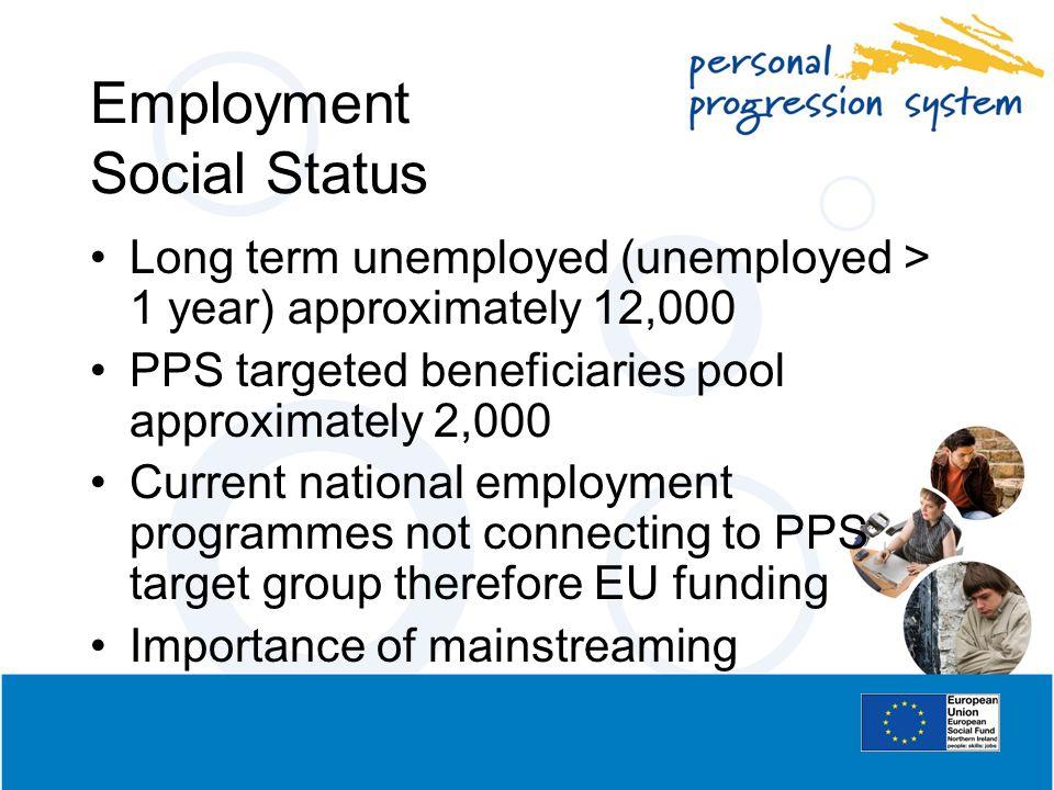 Employment Social Status