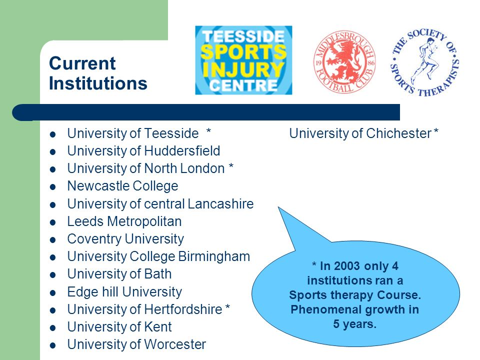 Current Institutions University of Teesside * University of Chichester * University of Huddersfield.
