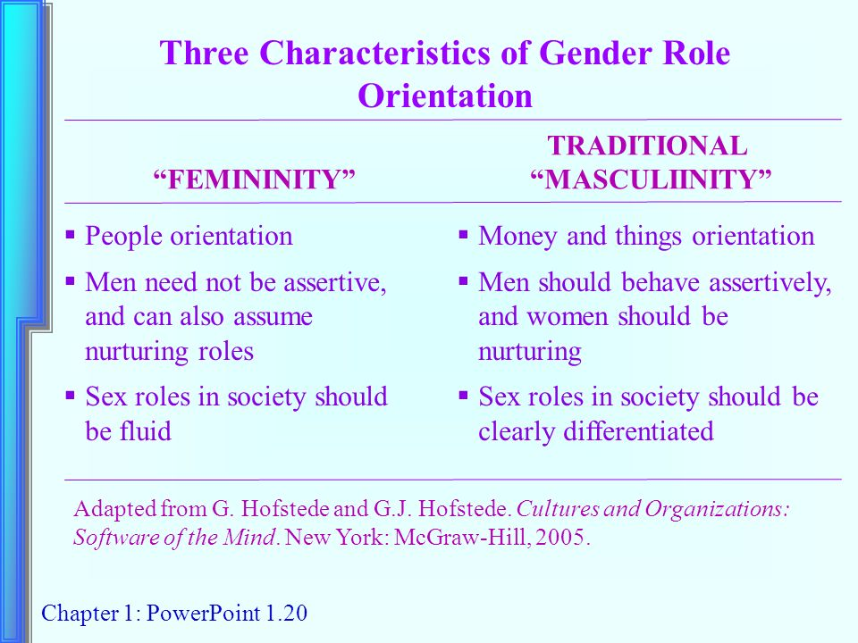 Ppt gender stereotypes: time for change? Powerpoint presentation.