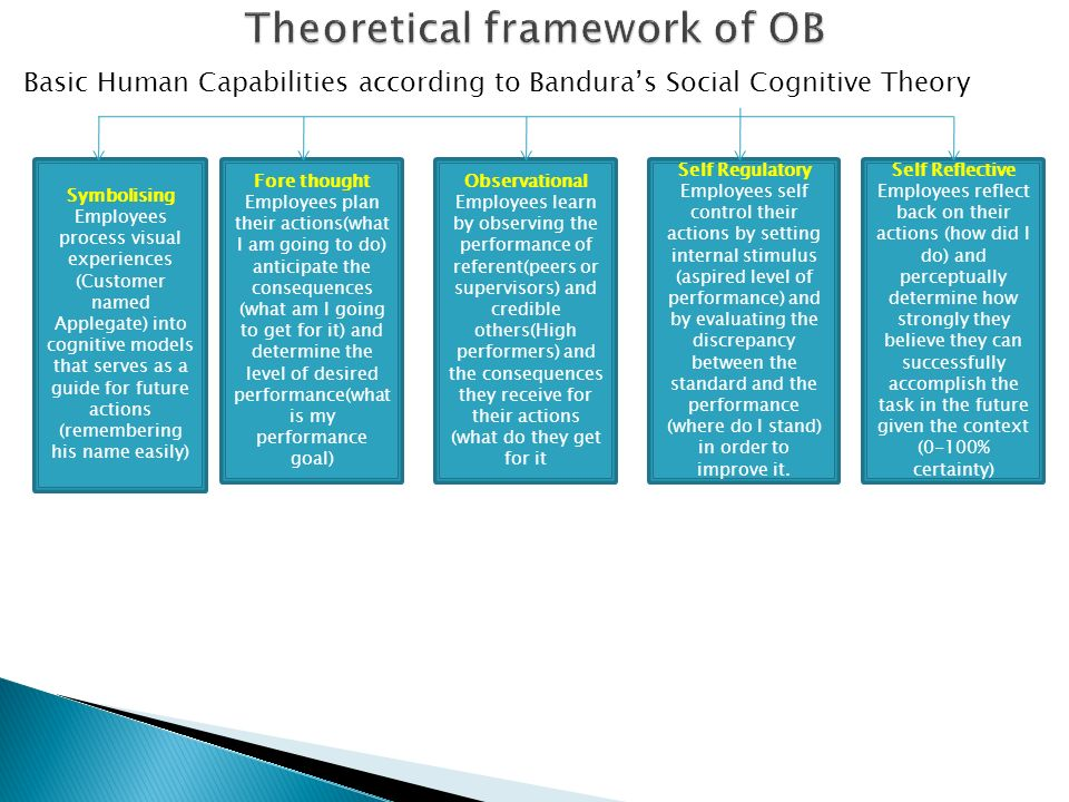 theoretical framework for distance education Explore the conceptual framework for developing programs in the college of education at university of phoenix our education degree programs are developed to prepare students to be effective communicators and educators.