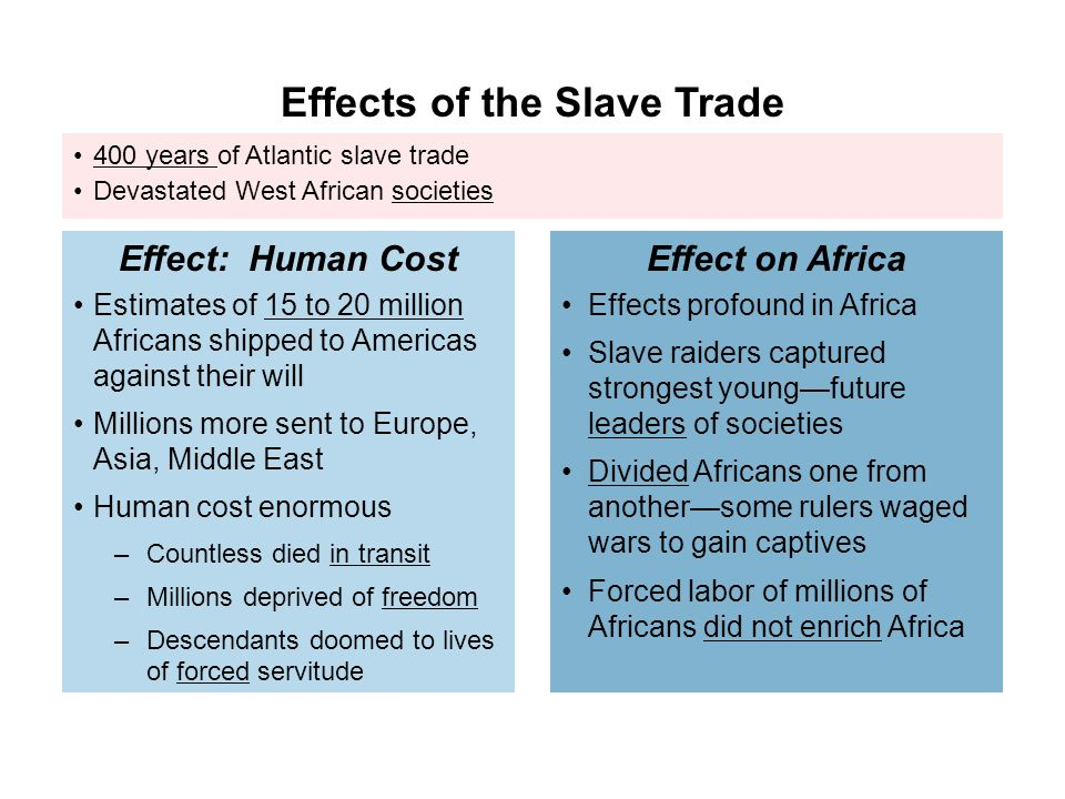 effects of the triangular trade essay South america, europe, africa - triangular trade the mid-atlantic slave trade essay - the effect of powerful essays: essay on the triangular.