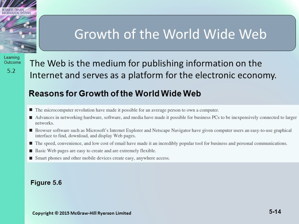 Growth of the World Wide Web