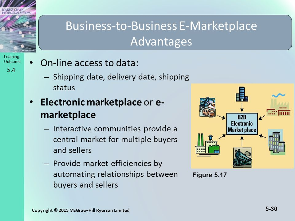 Business-to-Business E-Marketplace Advantages