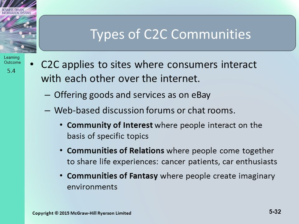 Types of C2C Communities