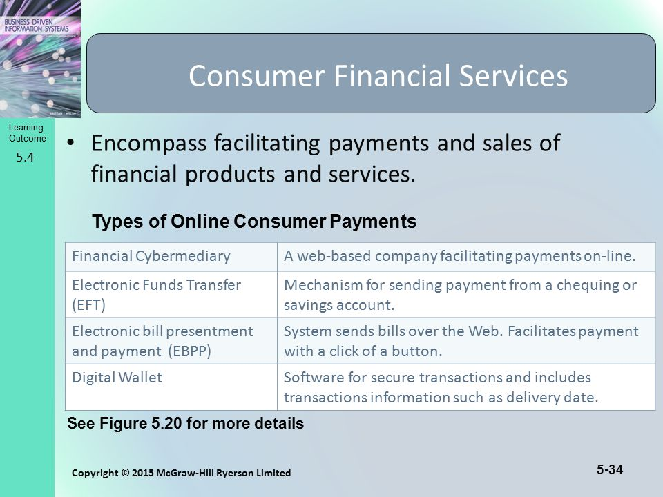 Consumer Financial Services