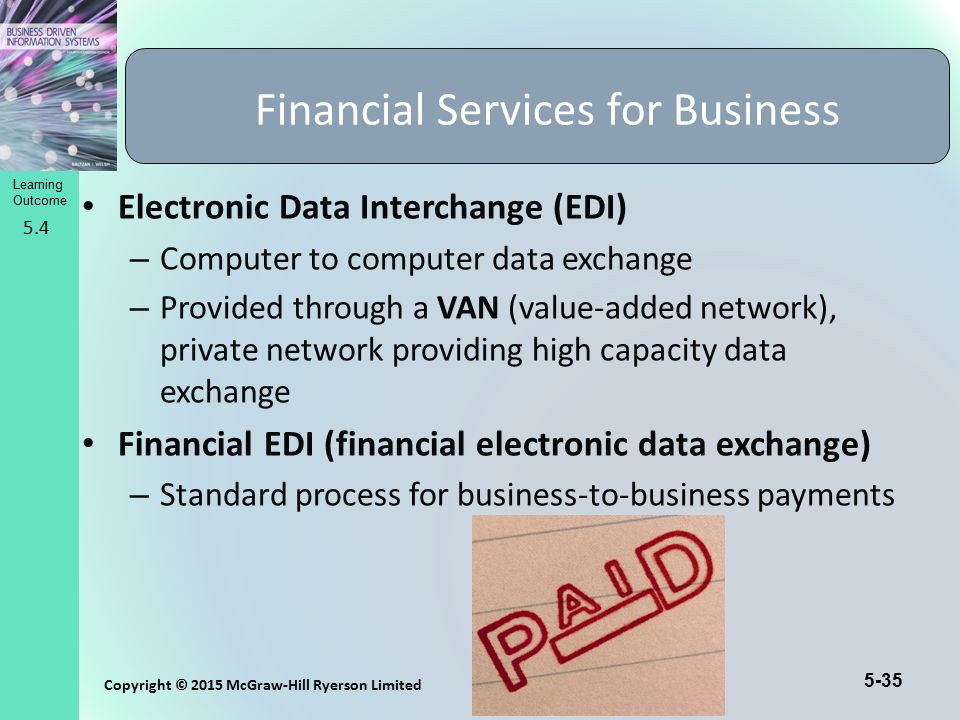 Financial Services for Business