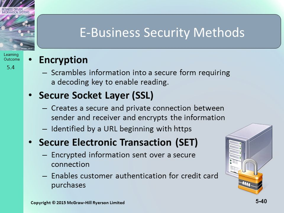 E-Business Security Methods