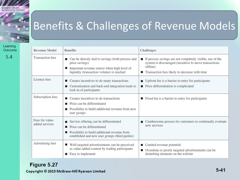Benefits & Challenges of Revenue Models