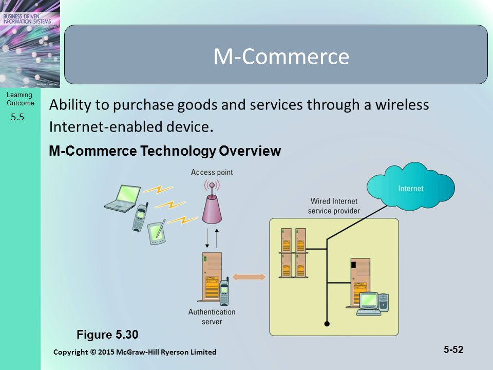 M-Commerce Ability to purchase goods and services through a wireless Internet-enabled device. 5.5.