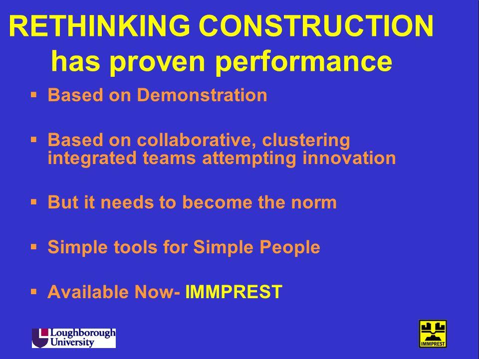 RETHINKING CONSTRUCTION has proven performance