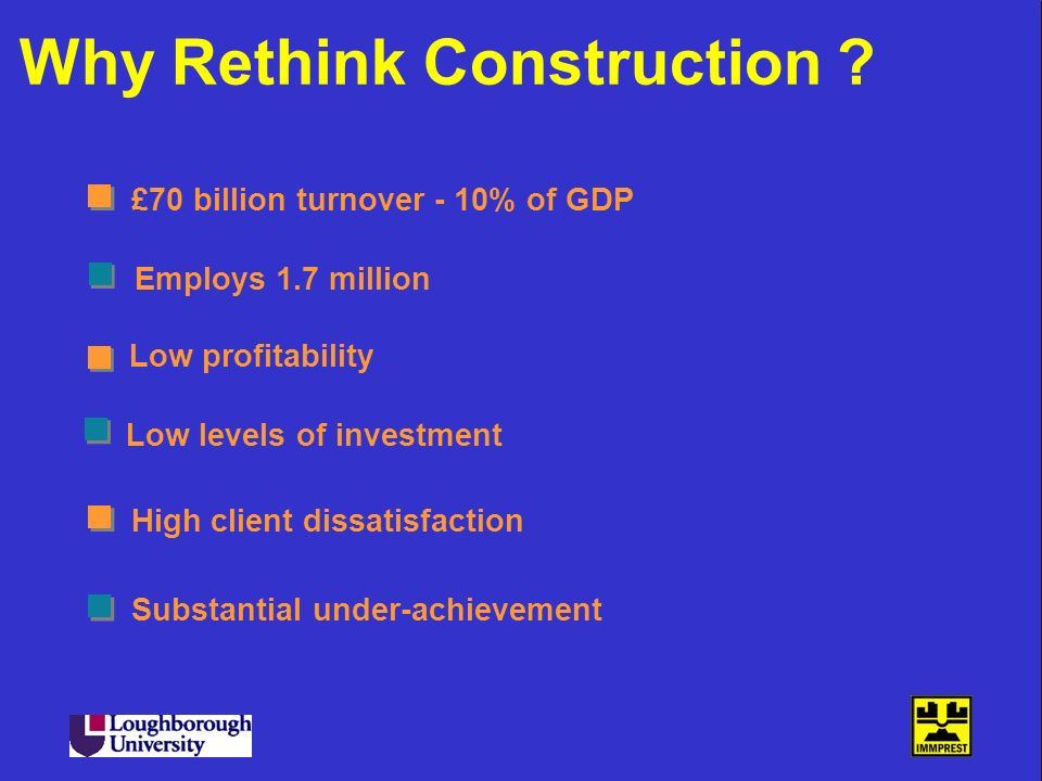 Why Rethink Construction
