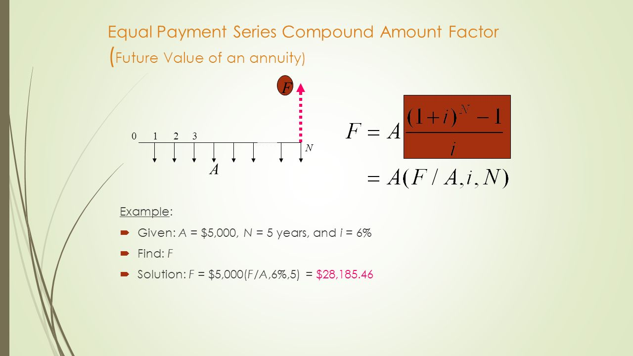 Interest Formulas – Equal Payment Series - ppt video ...