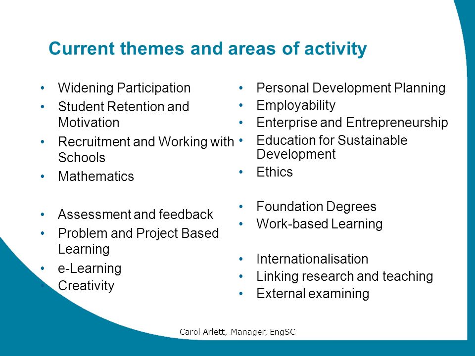 Current themes and areas of activity