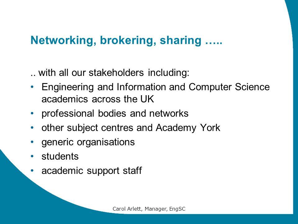 Networking, brokering, sharing …..