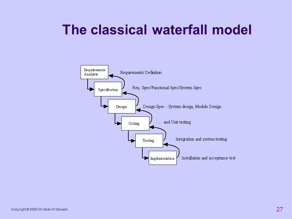 The classical waterfall model
