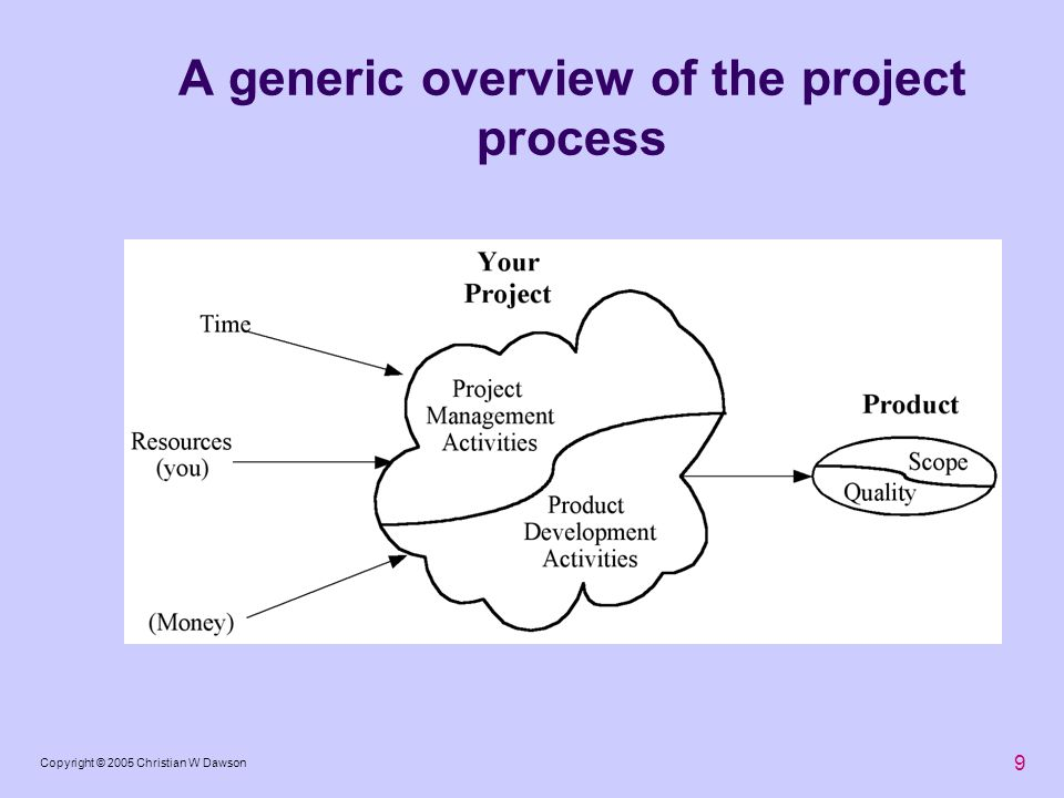 A generic overview of the project process