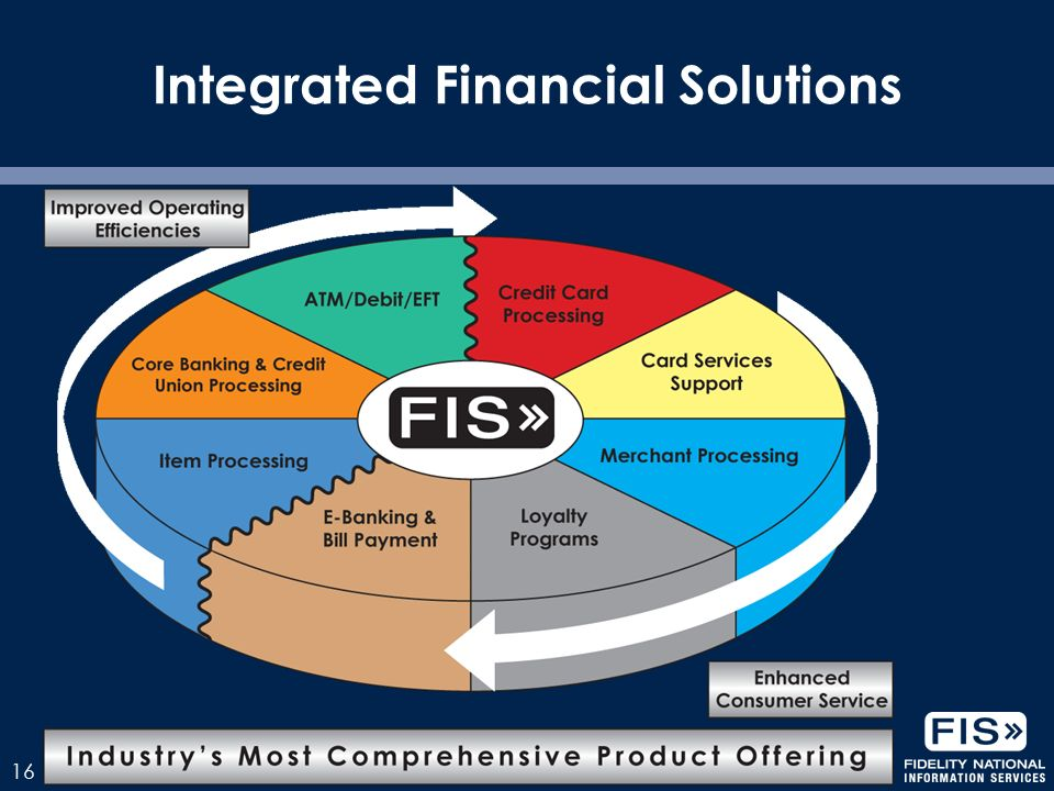 FIS 2006 Investor Day WELCOME. - ppt download
