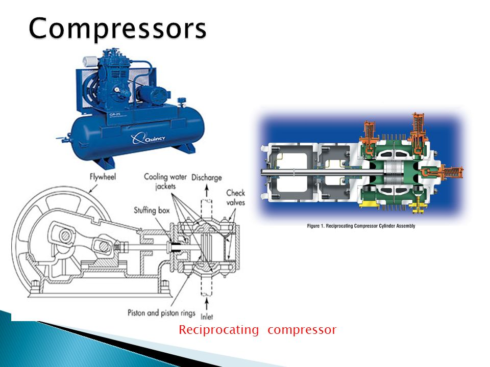 Compressors Reciprocating compressor