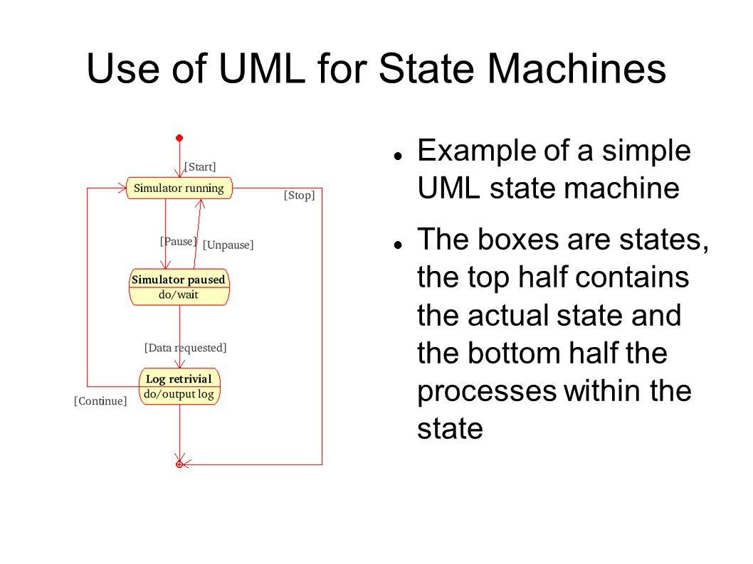 Use of UML for State Machines