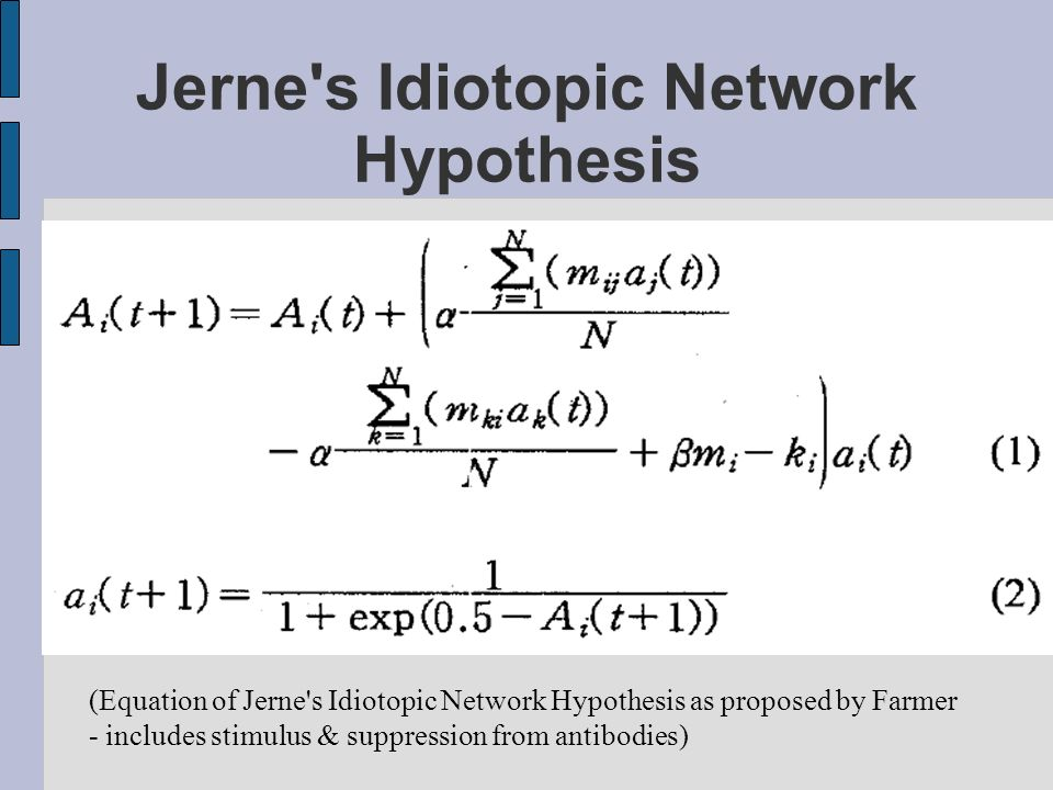 Jerne s Idiotopic Network Hypothesis