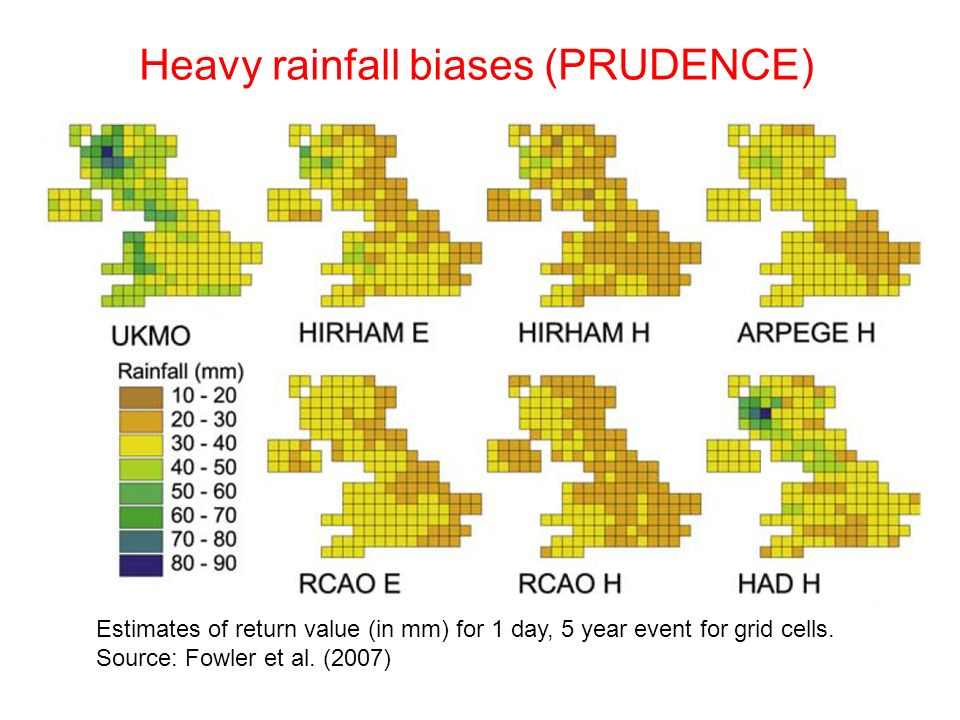 Heavy rainfall biases (PRUDENCE)