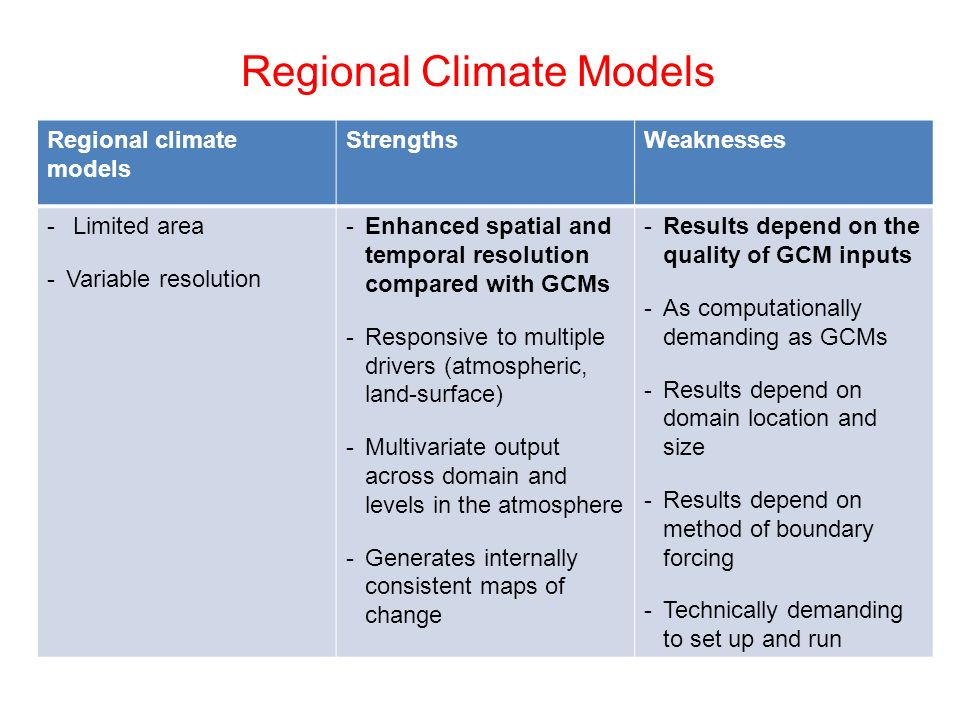 Regional Climate Models