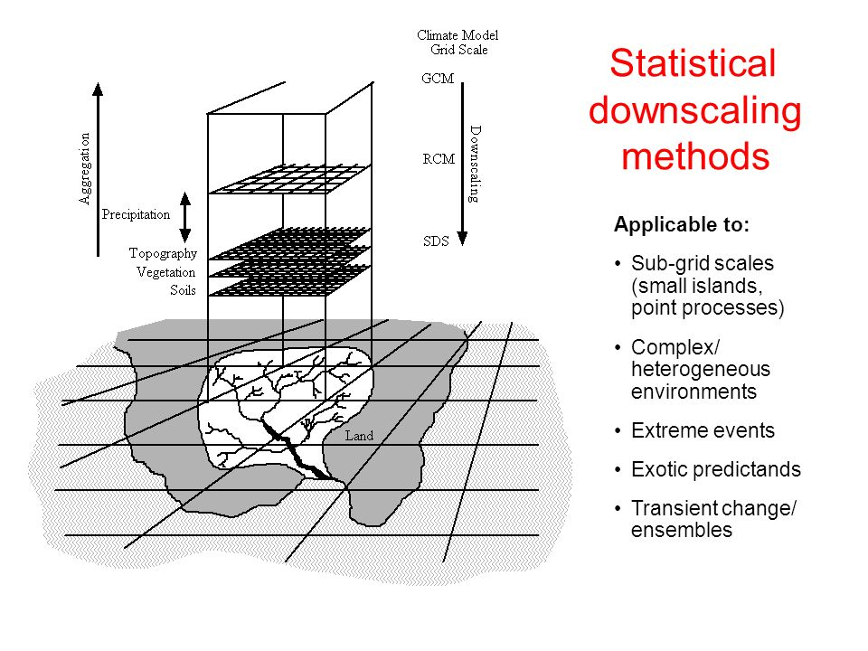 Statistical downscaling methods