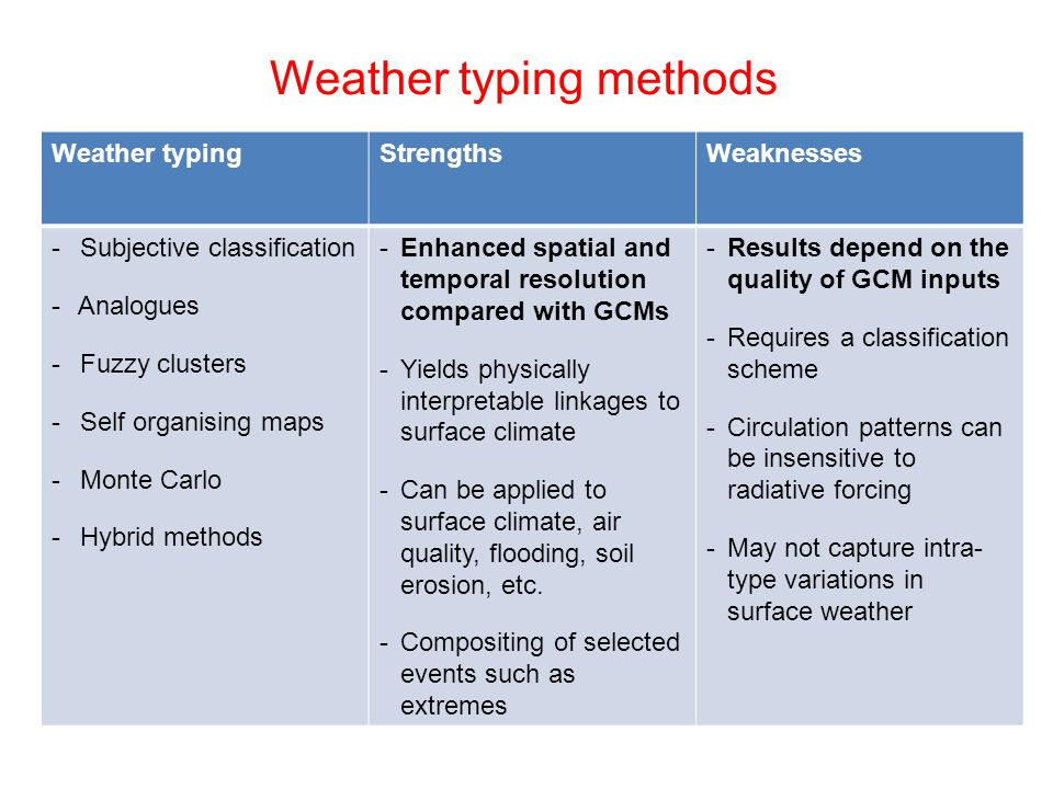 Weather typing methods