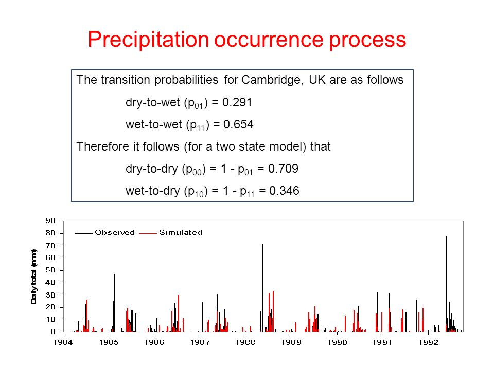 Precipitation occurrence process