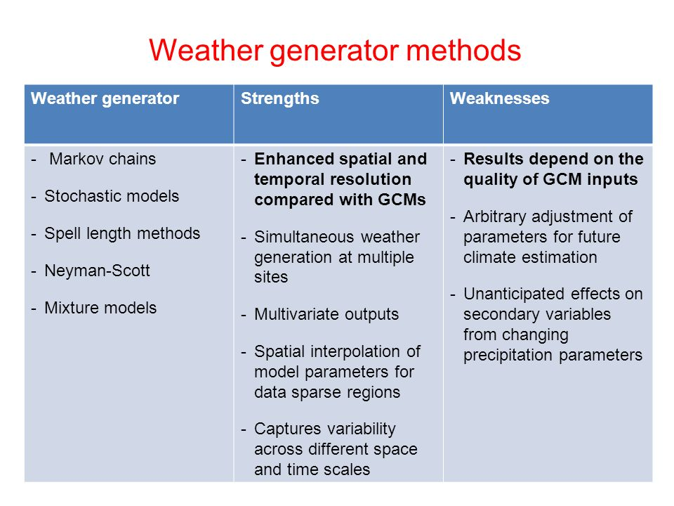 Weather generator methods