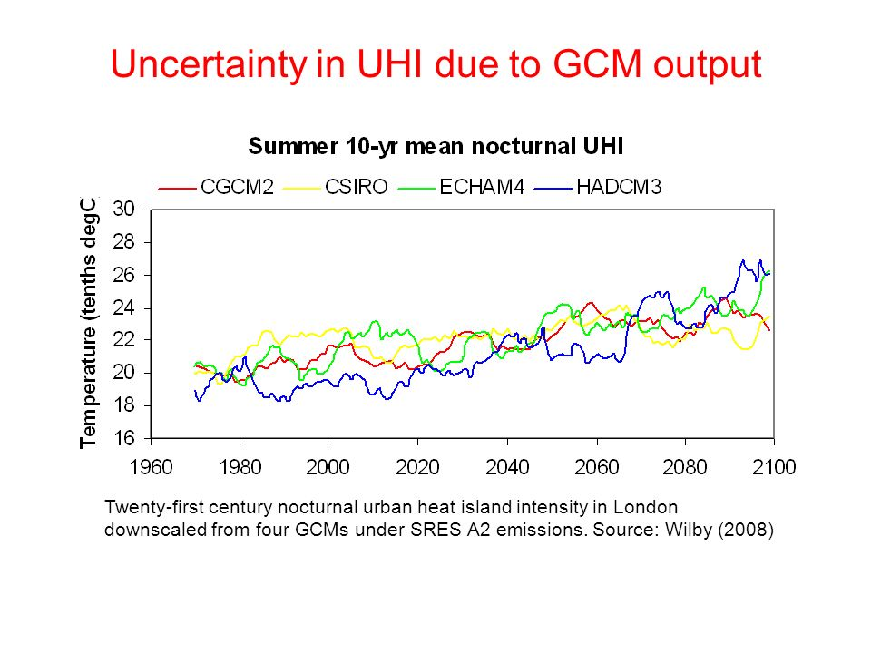 Uncertainty in UHI due to GCM output