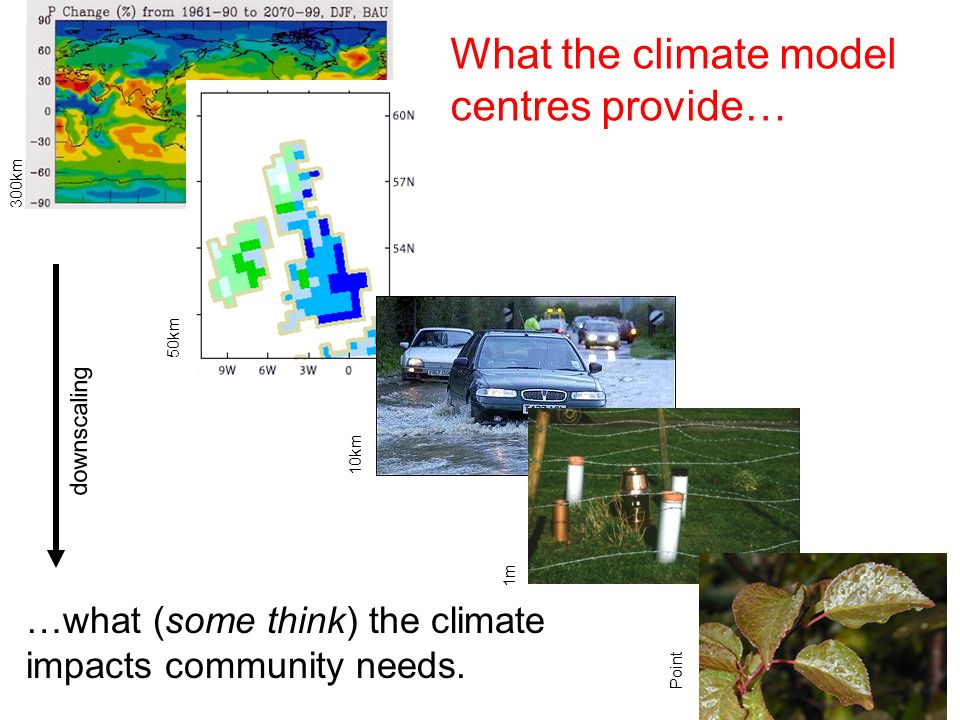 What the climate model centres provide…